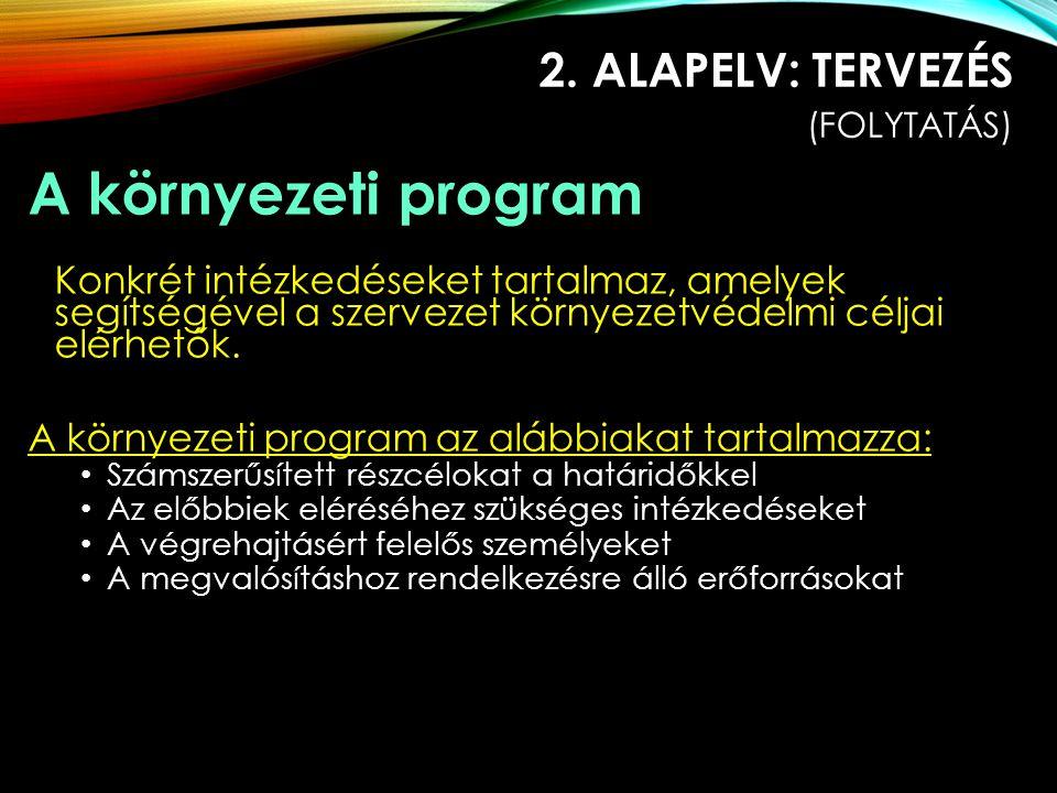 2. ALAPELV: TERVEZÉS (FOLYTATÁS) A környezeti program Konkrét intézkedéseket tartalmaz, amelyek segítségével a szervezet környezetvédelmi céljai elérh