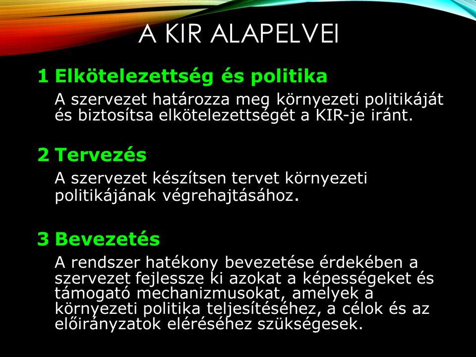 1Elkötelezettség és politika A szervezet határozza meg környezeti politikáját és biztosítsa elkötelezettségét a KIR-je iránt. 2Tervezés A szervezet ké