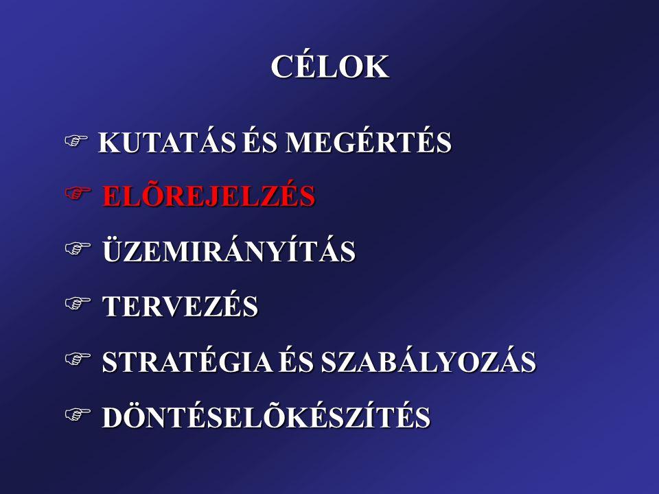  GYORS ÉS LASSÚ FOLYAMATOK  JELLEMZÕ LÉPTÉKEK  NEM A HIDRODINAMIKAI, HANEM AZ EREDÕ HATÁS SZÁMÍT  HULLÁMZÁS A MEGHATÁROZÓ  LEGALÁBB KÉT FRAKCIÓ  A HIDROLÓGIAI ÉS METEOROLÓGIAI ESEMÉNYEK EGYBEESÉSE (DUNA)  MÉRÉSTECHNIKA FONTOS  NEM-LINEARITÁSOK ALAPVETÕEK TANULSÁGOK
