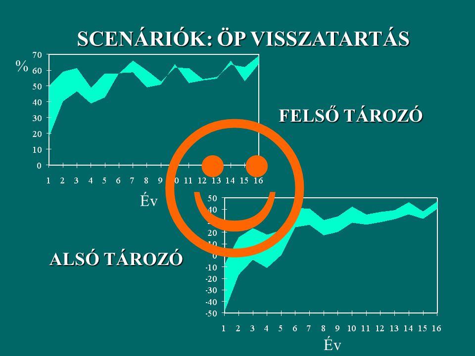 KALIBRÁLÁS ÉS IGAZOLÁS II. TP[g/m 3 ] 1987 1988 19891990