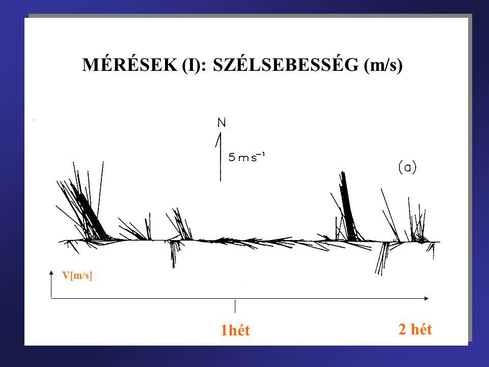 FÉNY ÉS ALGASZAPORODÁS  FÉNYINTENZITÁS I = I(alga biomassza, lebegőanyag, …)  FÉNYELNYELÉS: LAMBERT TÖRVÉNY z FOTIKUS RÉTEG I(z)  FÉNYLIMITÁLÁS TÉNYEZŐJE (f I ): STEELE TÖRVÉNY STEELE TÖRVÉNY I0I0 I 1 GIGI