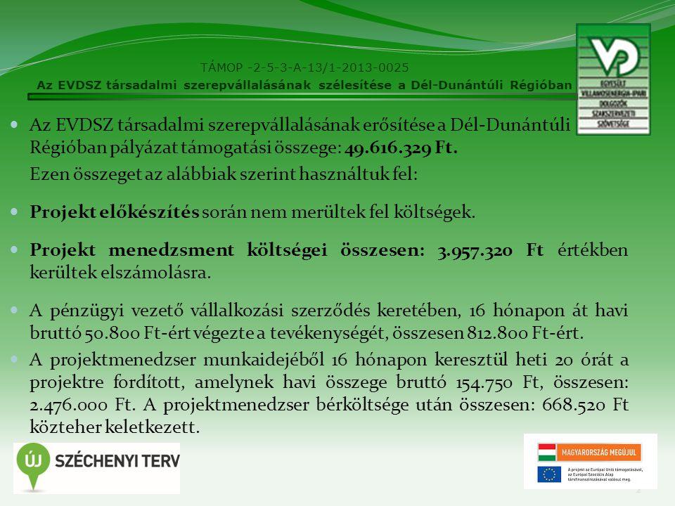 Az EVDSZ társadalmi szerepvállalásának erősítése a Dél-Dunántúli Régióban pályázat támogatási összege: 49.616.329 Ft. Ezen összeget az alábbiak szerin