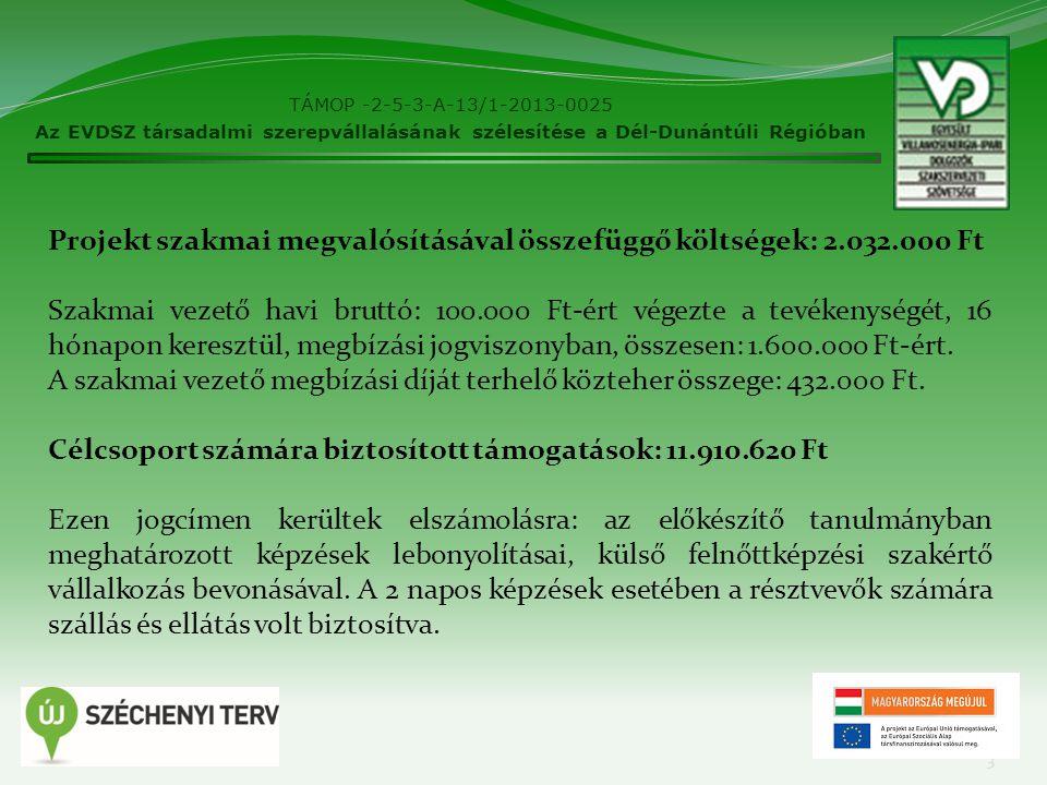 TÁMOP -2-5-3-A-13/1-2013-0025 Az EVDSZ társadalmi szerepvállalásának szélesítése a Dél-Dunántúli Régióban 3 Projekt szakmai megvalósításával összefügg