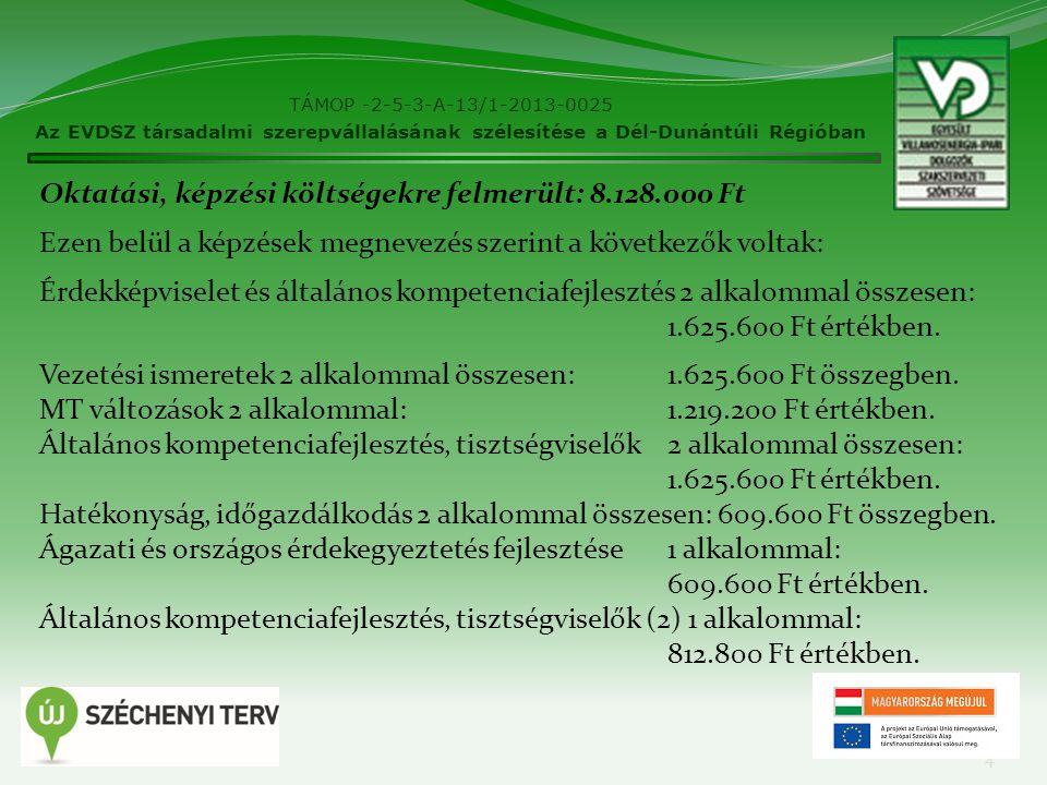 TÁMOP -2-5-3-A-13/1-2013-0025 Az EVDSZ társadalmi szerepvállalásának szélesítése a Dél-Dunántúli Régióban 4 Oktatási, képzési költségekre felmerült: 8