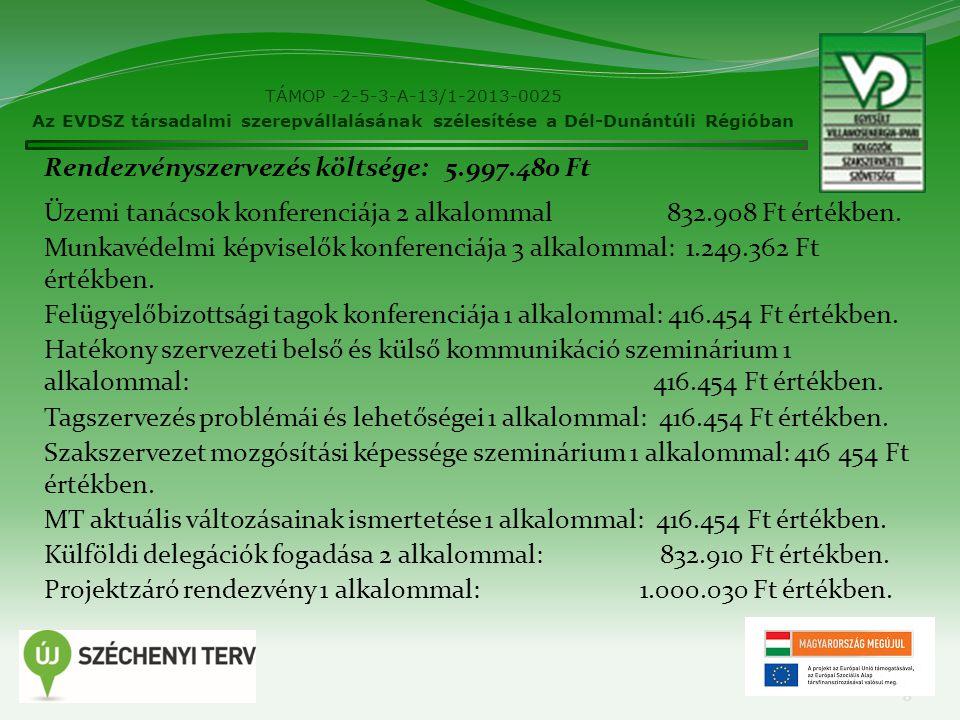 TÁMOP -2-5-3-A-13/1-2013-0025 Az EVDSZ társadalmi szerepvállalásának szélesítése a Dél-Dunántúli Régióban 8 Rendezvényszervezés költsége: 5.997.480 Ft