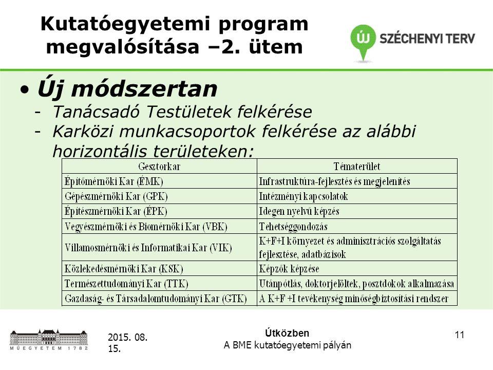 Útközben A BME kutatóegyetemi pályán 2015. 08. 15. 11 Kutatóegyetemi program megvalósítása –2. ütem Új módszertan -Tanácsadó Testületek felkérése -Kar