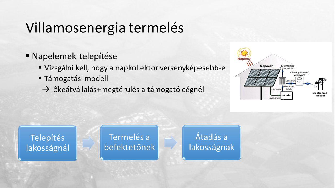 Villamosenergia termelés  Napelemek telepítése  Vizsgálni kell, hogy a napkollektor versenyképesebb-e  Támogatási modell  Tőkeátvállalás+megtérülés a támogató cégnél Telepítés lakosságnál Termelés a befektetőnek Átadás a lakosságnak