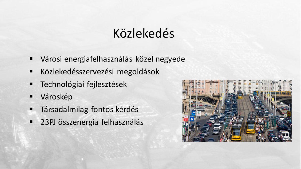 Közlekedés  Városi energiafelhasználás közel negyede  Közlekedésszervezési megoldások  Technológiai fejlesztések  Városkép  Társadalmilag fontos