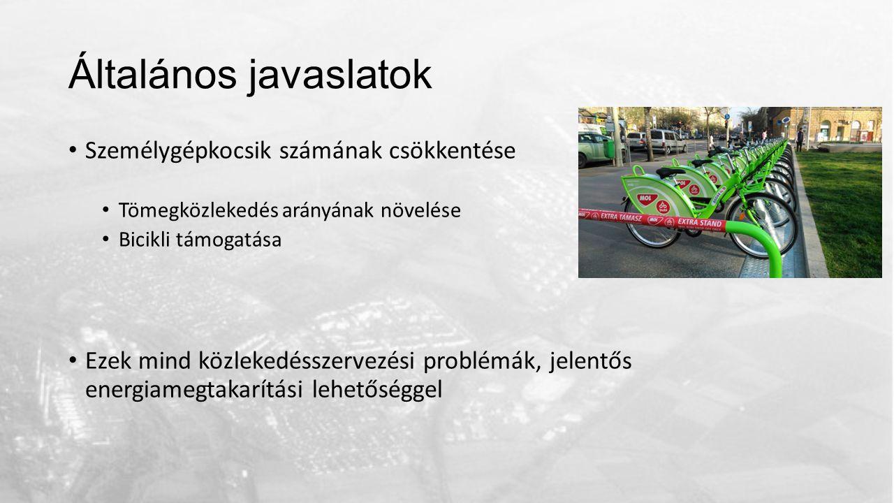 Általános javaslatok Személygépkocsik számának csökkentése Tömegközlekedés arányának növelése Bicikli támogatása Ezek mind közlekedésszervezési problémák, jelentős energiamegtakarítási lehetőséggel