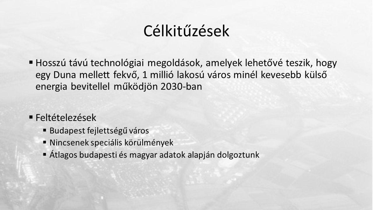 Célkitűzések  Hosszú távú technológiai megoldások, amelyek lehetővé teszik, hogy egy Duna mellett fekvő, 1 millió lakosú város minél kevesebb külső energia bevitellel működjön 2030-ban  Feltételezések  Budapest fejlettségű város  Nincsenek speciális körülmények  Átlagos budapesti és magyar adatok alapján dolgoztunk