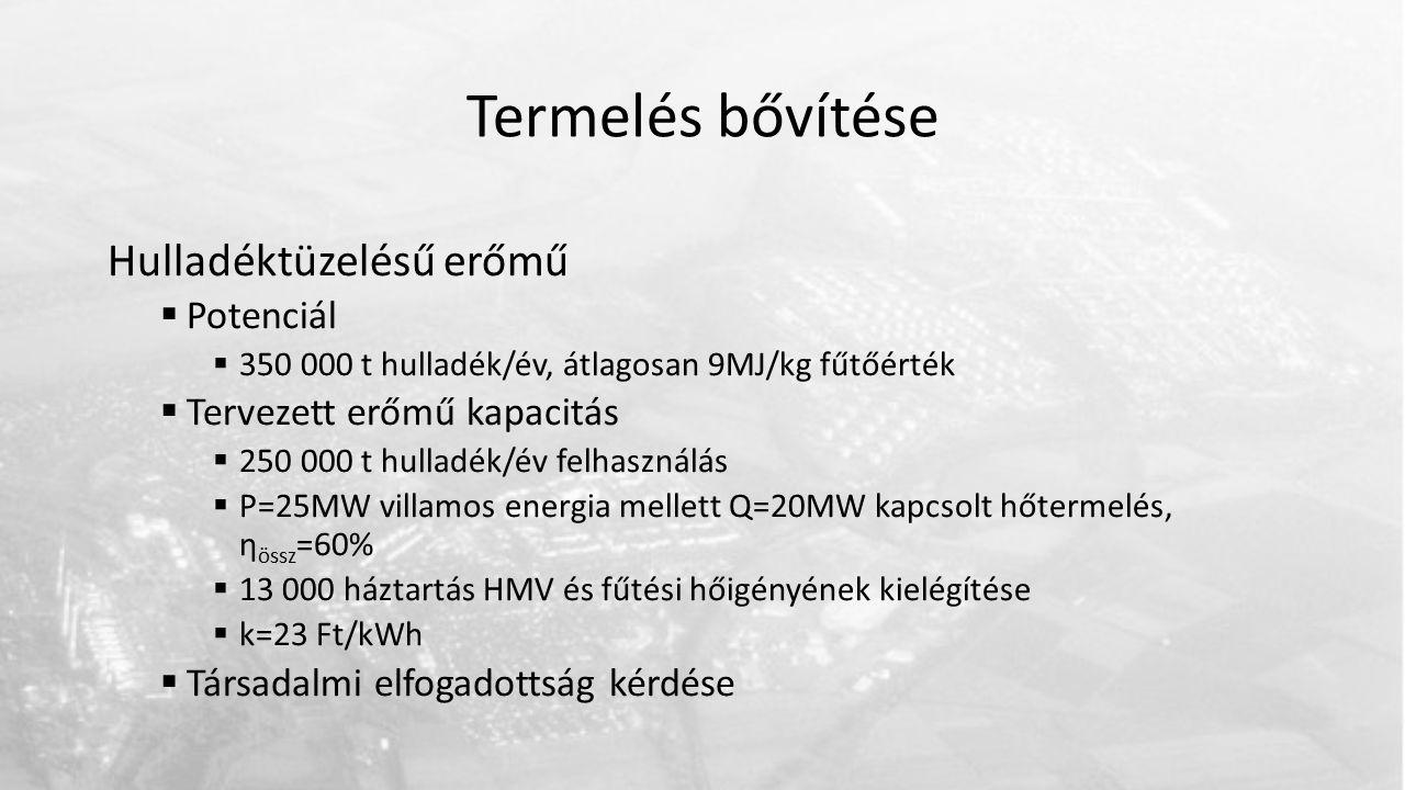 Termelés bővítése Hulladéktüzelésű erőmű  Potenciál  350 000 t hulladék/év, átlagosan 9MJ/kg fűtőérték  Tervezett erőmű kapacitás  250 000 t hulladék/év felhasználás  P=25MW villamos energia mellett Q=20MW kapcsolt hőtermelés, η össz =60%  13 000 háztartás HMV és fűtési hőigényének kielégítése  k=23 Ft/kWh  Társadalmi elfogadottság kérdése