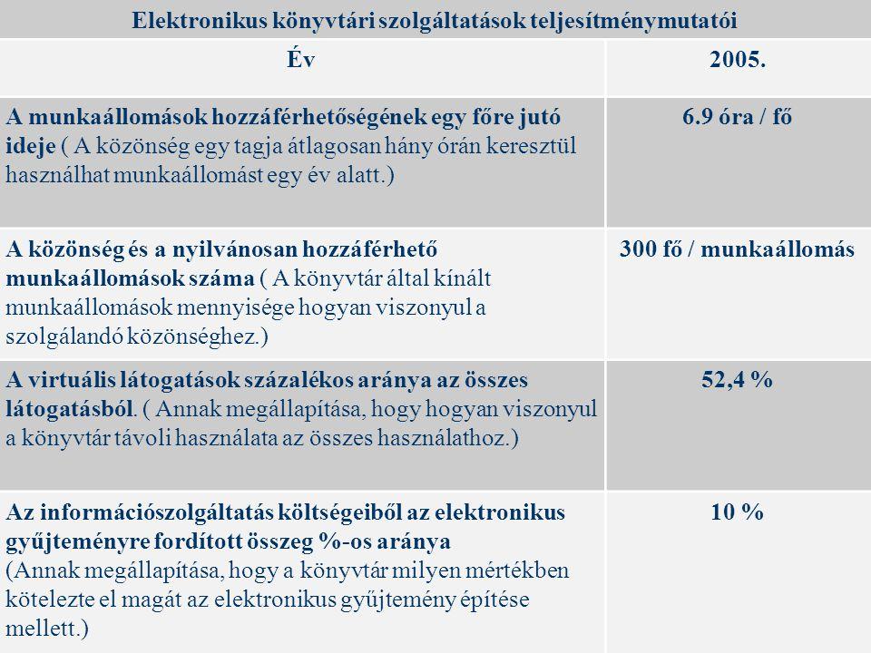 Elektronikus könyvtári szolgáltatások teljesítménymutatói Év2005.