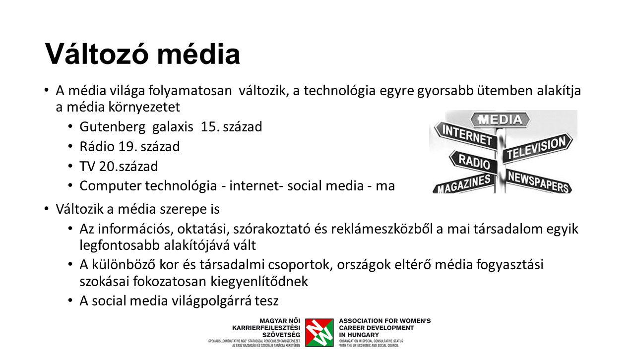 Változó média A média világa folyamatosan változik, a technológia egyre gyorsabb ütemben alakítja a média környezetet Gutenberg galaxis 15. század Rád