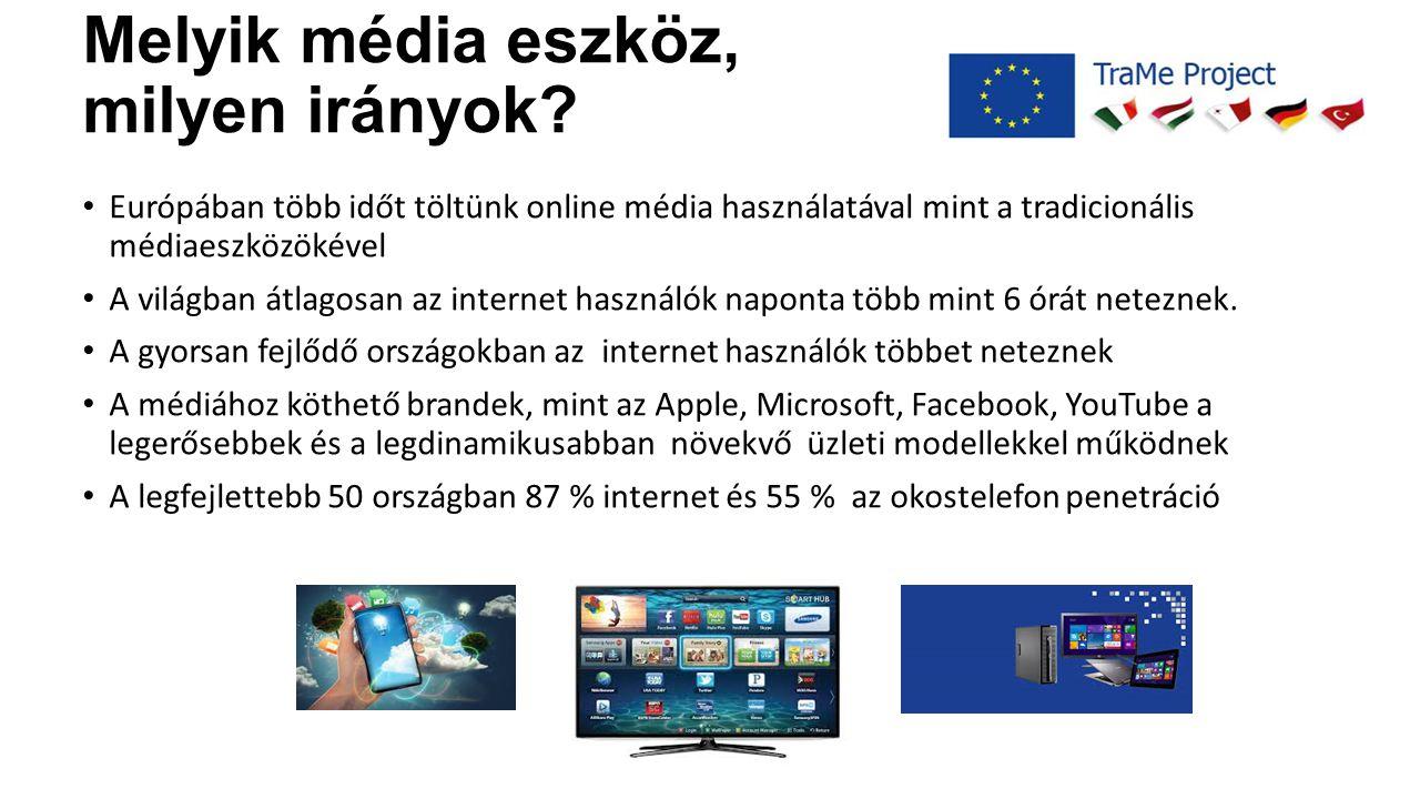 Melyik média eszköz, milyen irányok? Európában több időt töltünk online média használatával mint a tradicionális médiaeszközökével A világban átlagosa