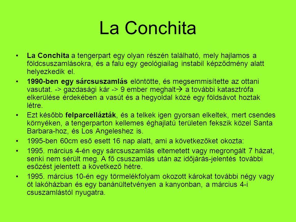 La Conchita a tengerpart egy olyan részén található, mely hajlamos a földcsuszamlásokra, és a falu egy geológiailag instabil képződmény alatt helyezke