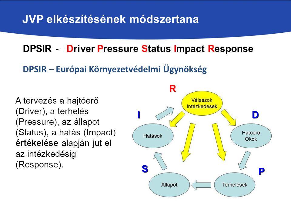 A tervezés a hajtóerő (Driver), a terhelés (Pressure), az állapot (Status), a hatás (Impact) értékelése alapján jut el az intézkedésig (Response).