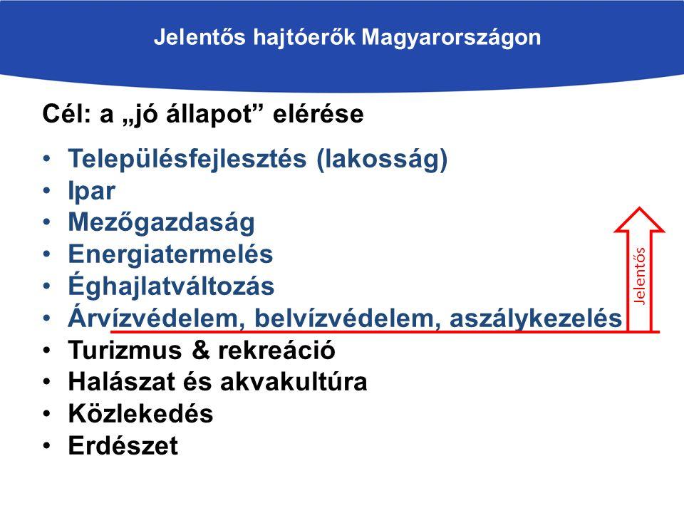 """Jelentős hajtóerők Magyarországon Cél: a """"jó állapot elérése Településfejlesztés (lakosság) Ipar Mezőgazdaság Energiatermelés Éghajlatváltozás Árvízvédelem, belvízvédelem, aszálykezelés Turizmus & rekreáció Halászat és akvakultúra Közlekedés Erdészet Jelentős"""