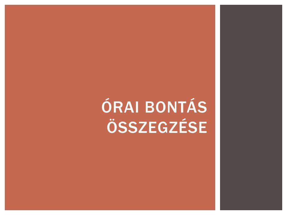 ÓRAI BONTÁS ÖSSZEGZÉSE