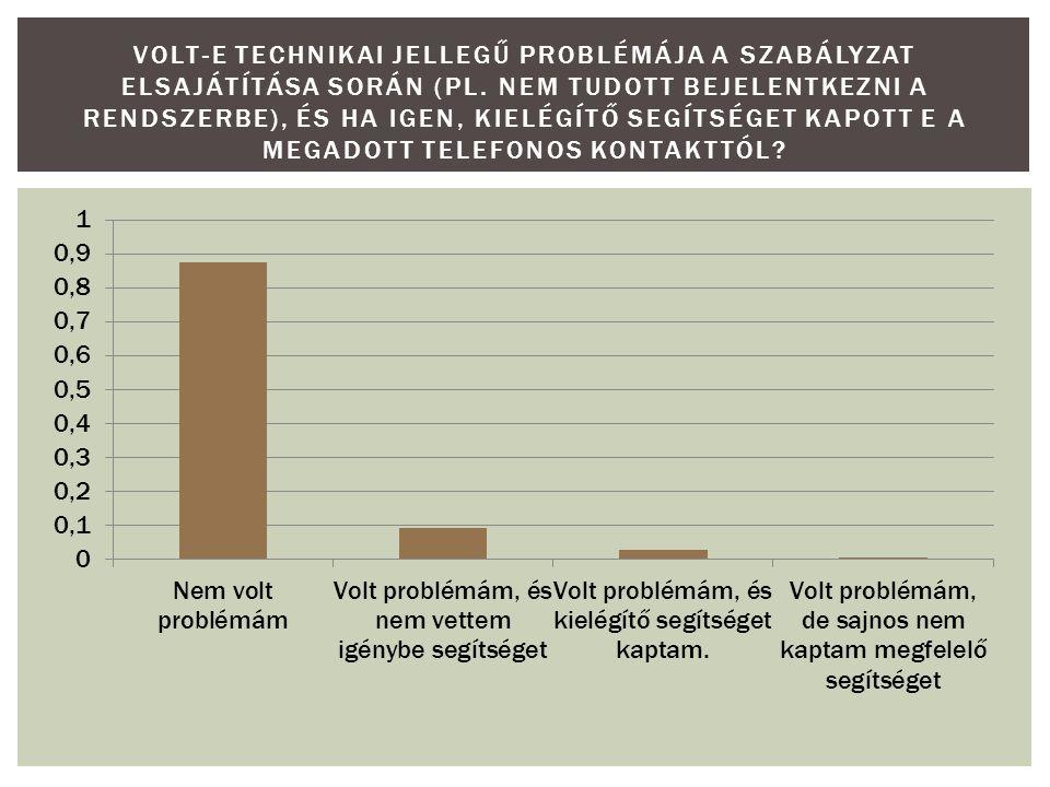 VOLT-E TECHNIKAI JELLEGŰ PROBLÉMÁJA A SZABÁLYZAT ELSAJÁTÍTÁSA SORÁN (PL.