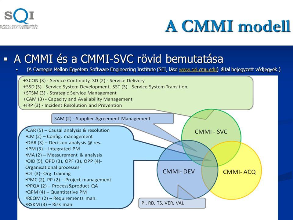 A CMMI modell  A CMMI és a CMMI-SVC rövid bemutatása  (A Carnegie Mellon Egyetem Software Engineering Institute (SEI, lásd www.sei.cmu.edu) által bejegyzett védjegyek.) www.sei.cmu.edu 2011.09.07.
