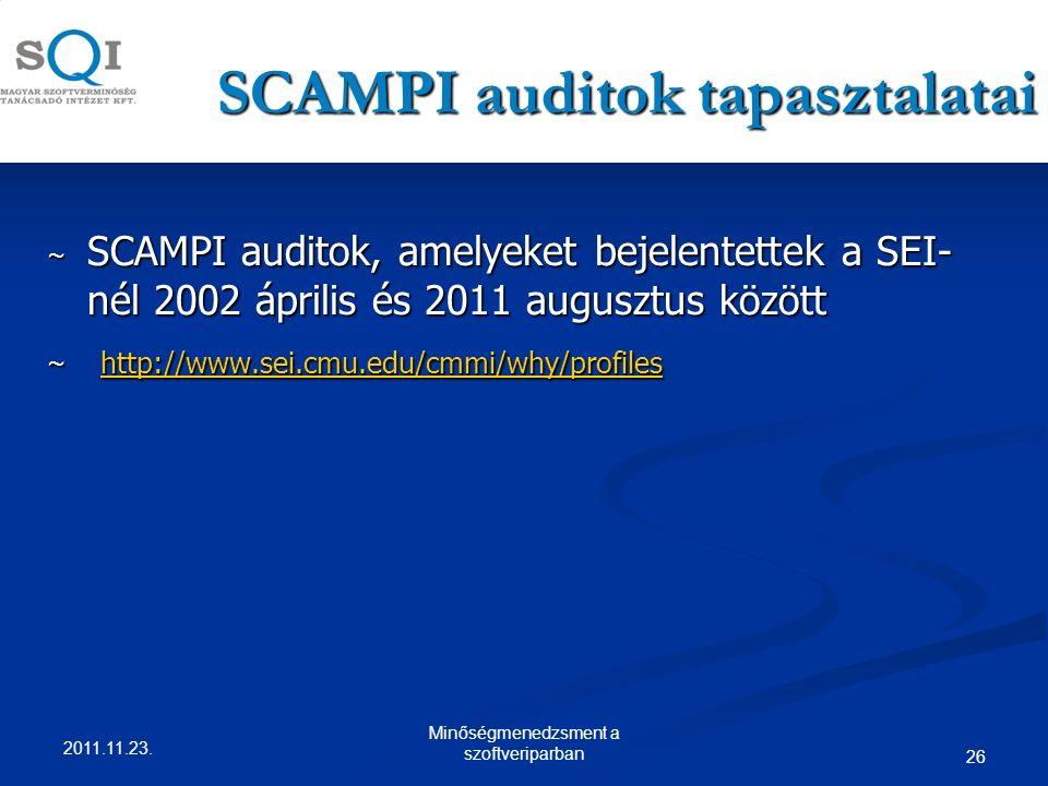 26 SCAMPI auditok tapasztalatai ~ SCAMPI auditok, amelyeket bejelentettek a SEI- nél 2002 április és 2011 augusztus között ~ http://www.sei.cmu.edu/cmmi/why/profiles http://www.sei.cmu.edu/cmmi/why/profiles 2011.11.23.