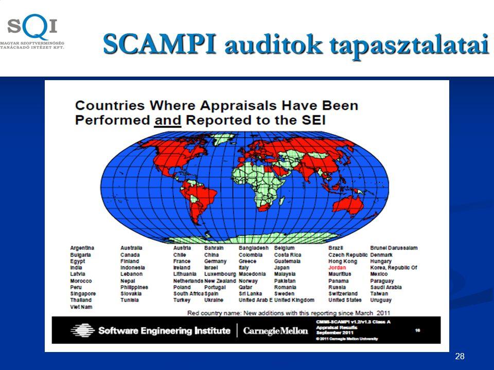 28 SCAMPI auditok tapasztalatai