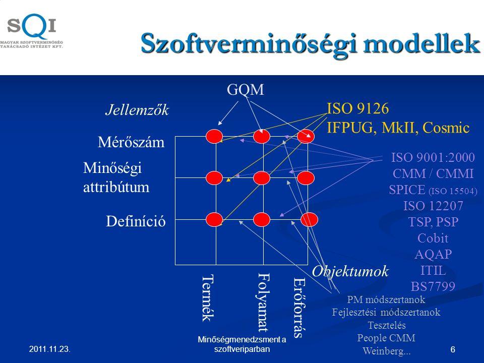6 Szoftverminőségi modellek ISO 9126 IFPUG, MkII, Cosmic Folyamat Termék Erőforrás Definíció Minőségi attribútum Mérőszám Objektumok Jellemzők PM módszertanok Fejlesztési módszertanok Tesztelés People CMM Weinberg...