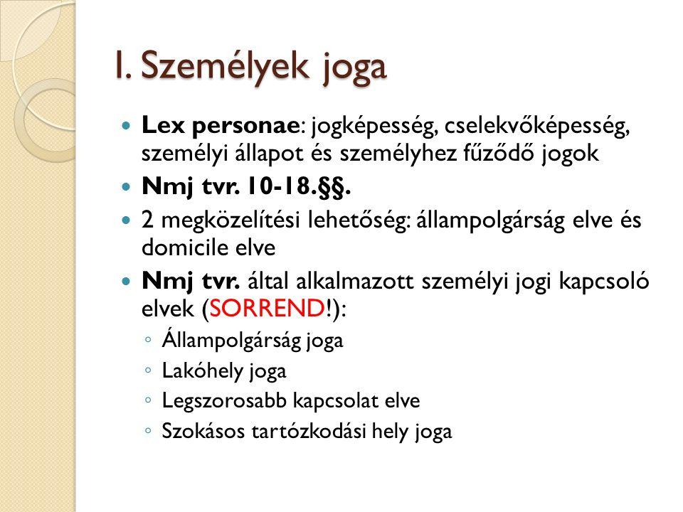 I. Személyek joga Lex personae: jogképesség, cselekvőképesség, személyi állapot és személyhez fűződő jogok Nmj tvr. 10-18.§§. 2 megközelítési lehetősé