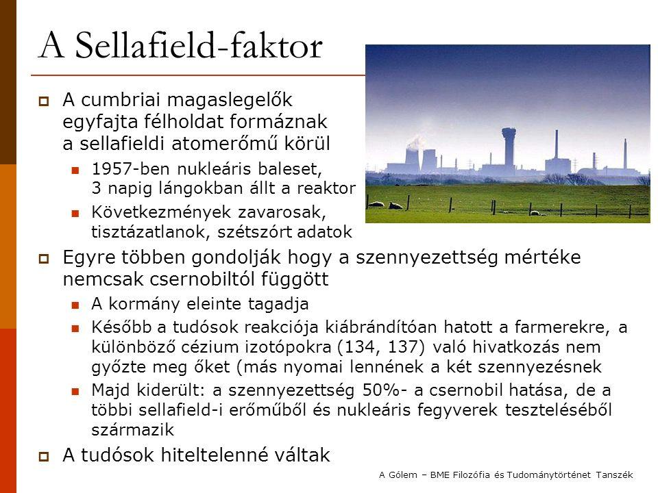 A Sellafield-faktor  A cumbriai magaslegelők egyfajta félholdat formáznak a sellafieldi atomerőmű körül 1957-ben nukleáris baleset, 3 napig lángokban állt a reaktor Következmények zavarosak, tisztázatlanok, szétszórt adatok  Egyre többen gondolják hogy a szennyezettség mértéke nemcsak csernobiltól függött A kormány eleinte tagadja Később a tudósok reakciója kiábrándítóan hatott a farmerekre, a különböző cézium izotópokra (134, 137) való hivatkozás nem győzte meg őket (más nyomai lennének a két szennyezésnek Majd kiderült: a szennyezettség 50%- a csernobil hatása, de a többi sellafield-i erőműből és nukleáris fegyverek teszteléséből származik  A tudósok hiteltelenné váltak A Gólem – BME Filozófia és Tudománytörténet Tanszék