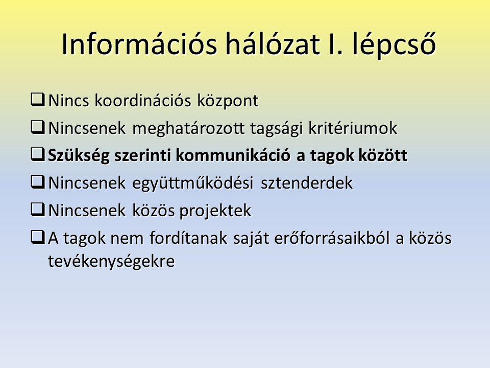 Információs hálózat I. lépcső Információs hálózat I.