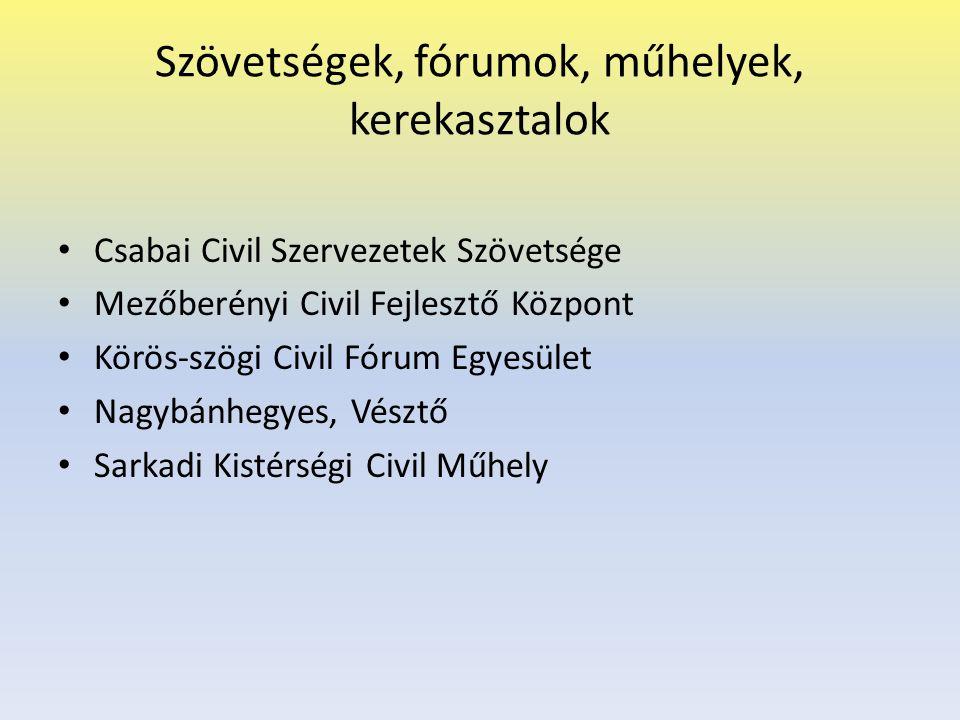 Szövetségek, fórumok, műhelyek, kerekasztalok Csabai Civil Szervezetek Szövetsége Mezőberényi Civil Fejlesztő Központ Körös-szögi Civil Fórum Egyesület Nagybánhegyes, Vésztő Sarkadi Kistérségi Civil Műhely