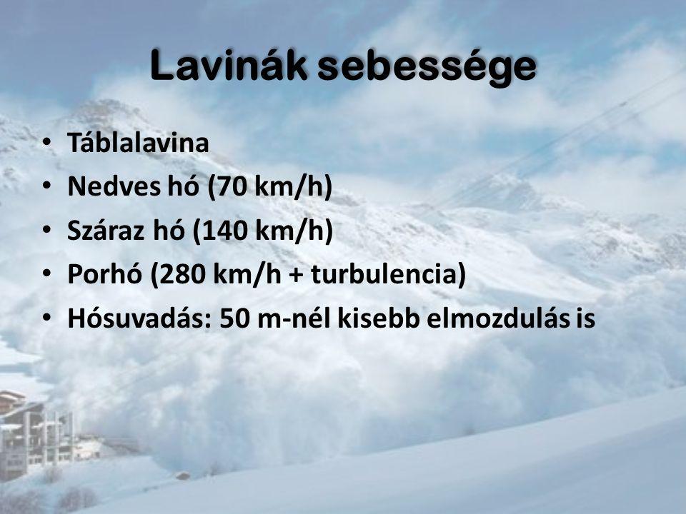 Lavinák sebessége Táblalavina Nedves hó (70 km/h) Száraz hó (140 km/h) Porhó (280 km/h + turbulencia) Hósuvadás: 50 m-nél kisebb elmozdulás is