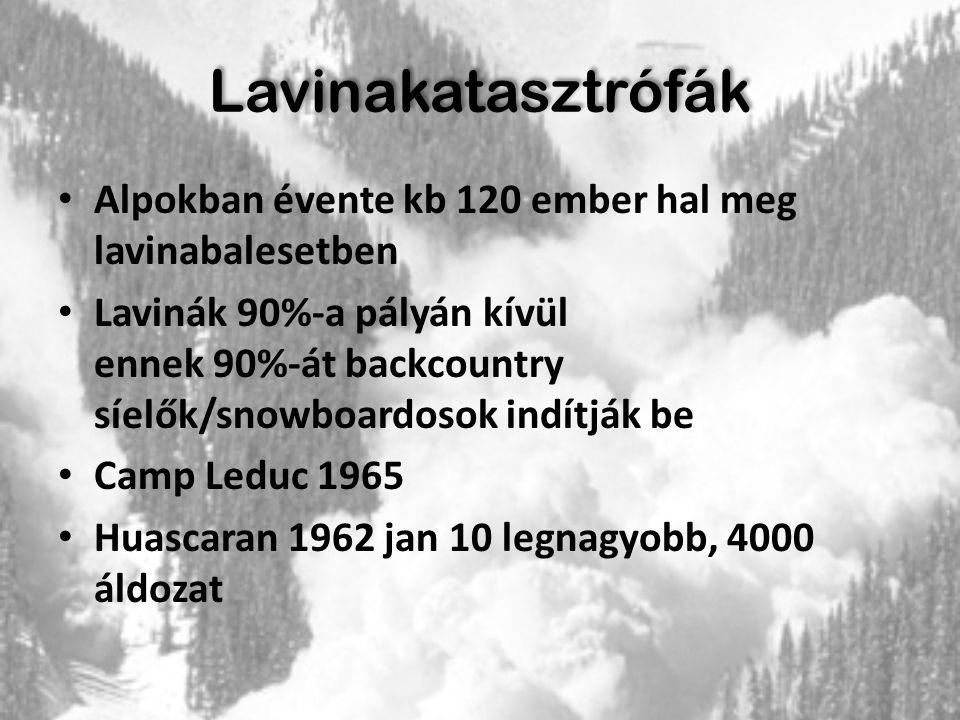 Lavinakatasztrófák Alpokban évente kb 120 ember hal meg lavinabalesetben Lavinák 90%-a pályán kívül ennek 90%-át backcountry síelők/snowboardosok indí