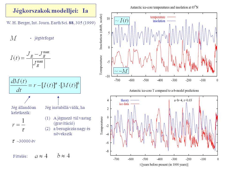 W. H. Berger, Int. Journ. Earth Sci. 88, 305 (1999) Jégkorszakok modelljei: Ia - jégtérfogat Jég állandóan keletkezik: Jég instabillá válik, ha (1)A j