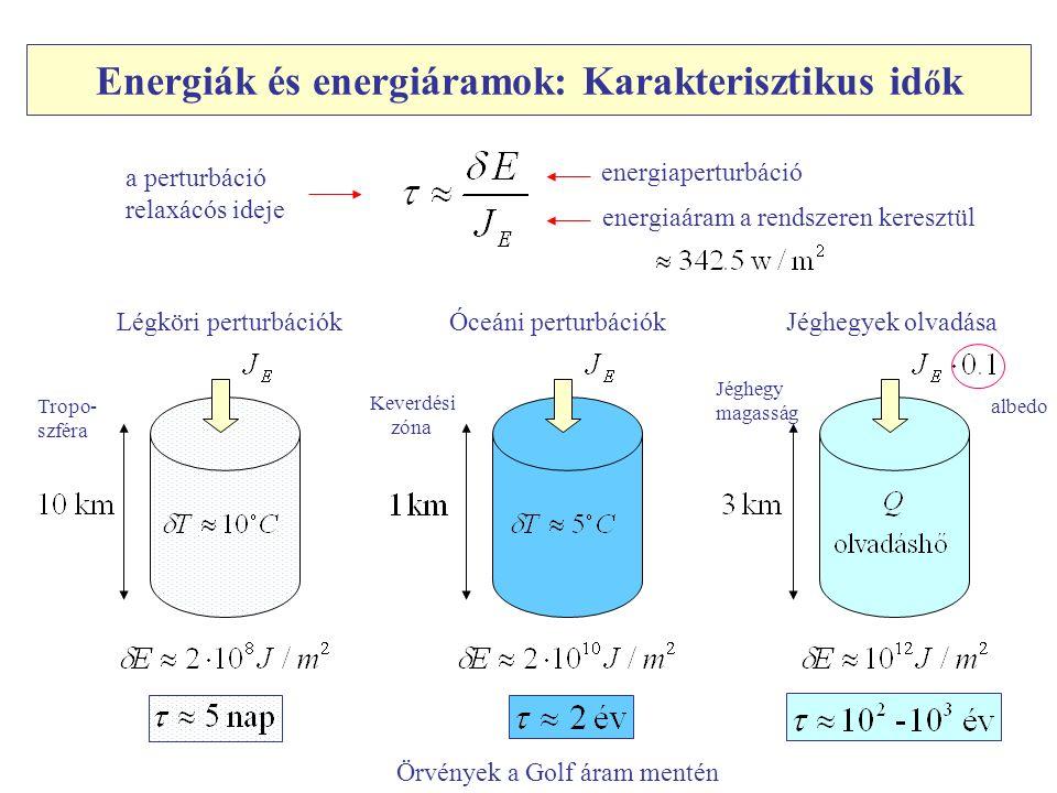 Energiák és energiáramok: Karakterisztikus id ő k energiaperturbáció energiaáram a rendszeren keresztül a perturbáció relaxácós ideje Légköri perturbá