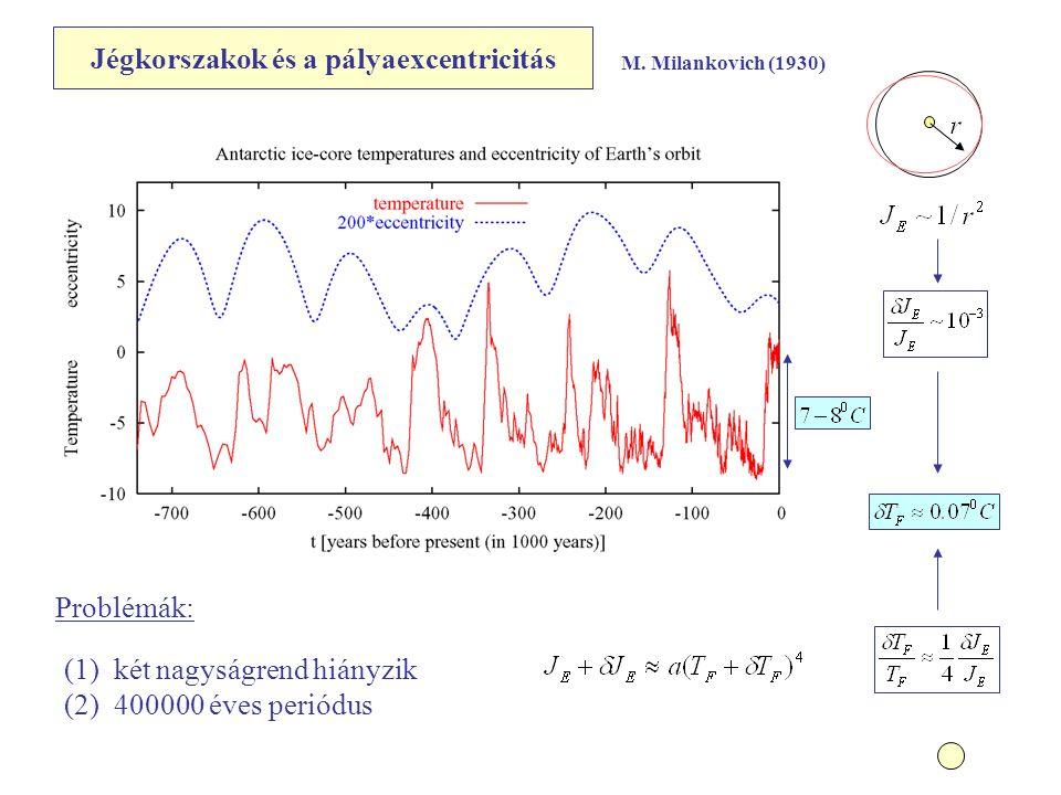 Jégkorszakok és a pályaexcentricitás Problémák: (1) két nagyságrend hiányzik (2) 400000 éves periódus M. Milankovich (1930)