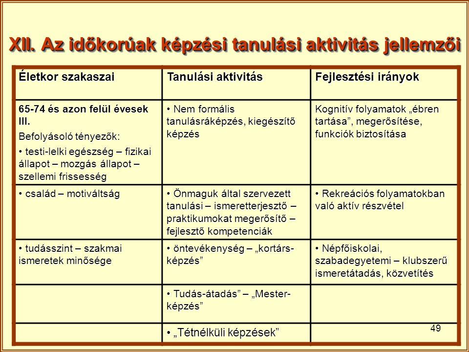 49 XII. Az időkorúak képzési tanulási aktivitás jellemzői Életkor szakaszai Tanulási aktivitás Fejlesztési irányok 65-74 és azon felül évesek III. Bef