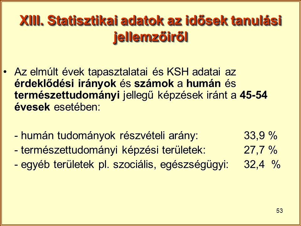53 XIII. Statisztikai adatok az idősek tanulási jellemzőiről Az elmúlt évek tapasztalatai és KSH adatai az érdeklődési irányok és számok a humán és te