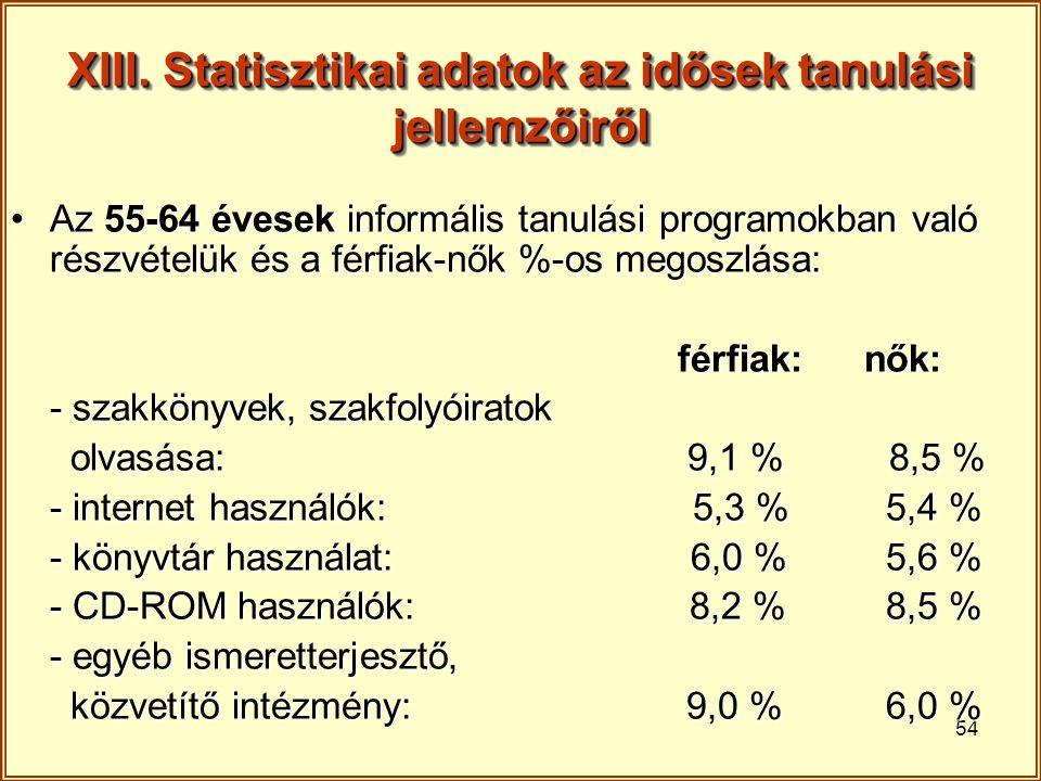 54 XIII. Statisztikai adatok az idősek tanulási jellemzőiről Az 55-64 évesek informális tanulási programokban való részvételük és a férfiak-nők %-os m
