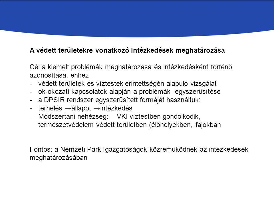 A védett területekre vonatkozó intézkedések meghatározása Cél a kiemelt problémák meghatározása és intézkedésként történő azonosítása, ehhez -védett területek és víztestek érintettségén alapuló vizsgálat -ok-okozati kapcsolatok alapján a problémák egyszerűsítése -a DPSIR rendszer egyszerűsített formáját használtuk: -terhelés →állapot →intézkedés -Módszertani nehézség: VKI víztestben gondolkodik, természetvédelem védett területben (élőhelyekben, fajokban Fontos: a Nemzeti Park Igazgatóságok közreműködnek az intézkedések meghatározásában