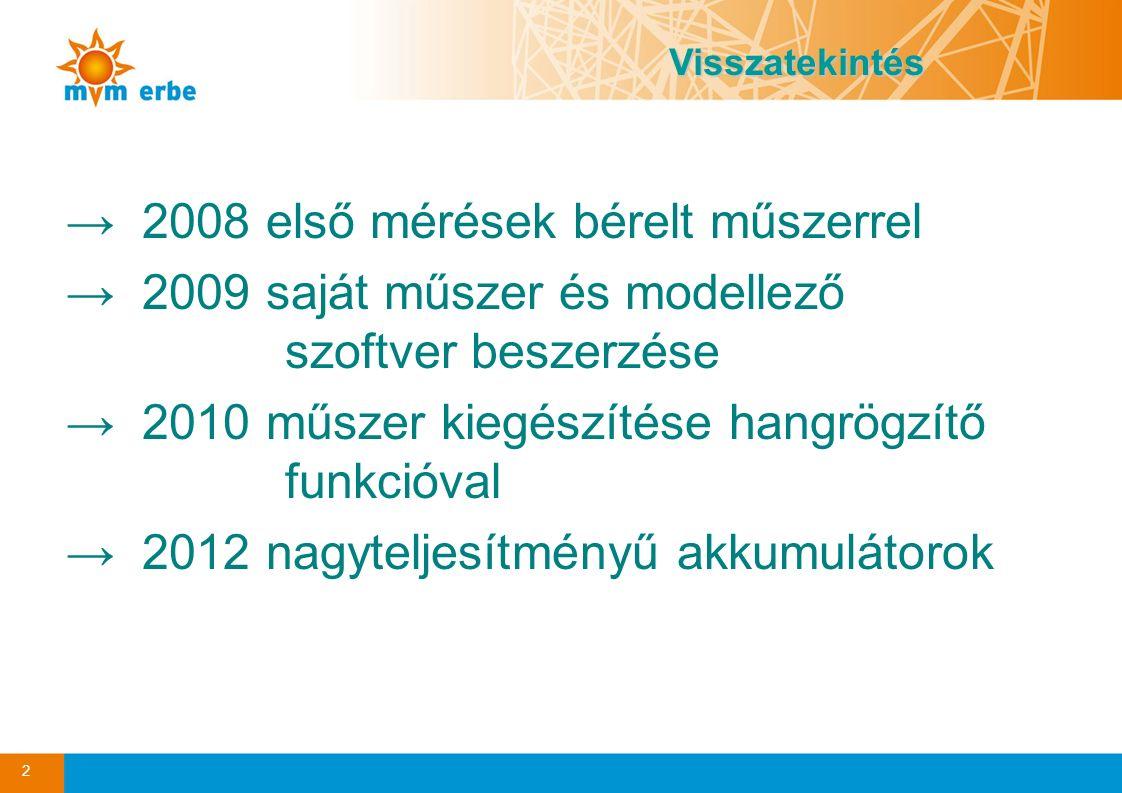 2 Visszatekintés →2008 első mérések bérelt műszerrel →2009 saját műszer és modellező szoftver beszerzése →2010 műszer kiegészítése hangrögzítő funkcióval →2012 nagyteljesítményű akkumulátorok