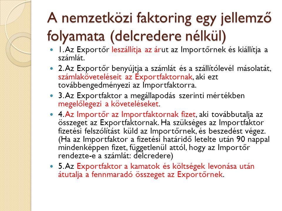 A nemzetközi faktoring egy jellemző folyamata (delcredere nélkül) 1. Az Exportőr leszállítja az árut az Importőrnek és kiállítja a számlát. 2. Az Expo