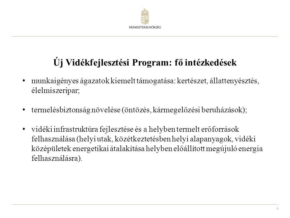 5 Vidékfejlesztési Program tartalma 2007-2013 Támogatási tengelyek I.