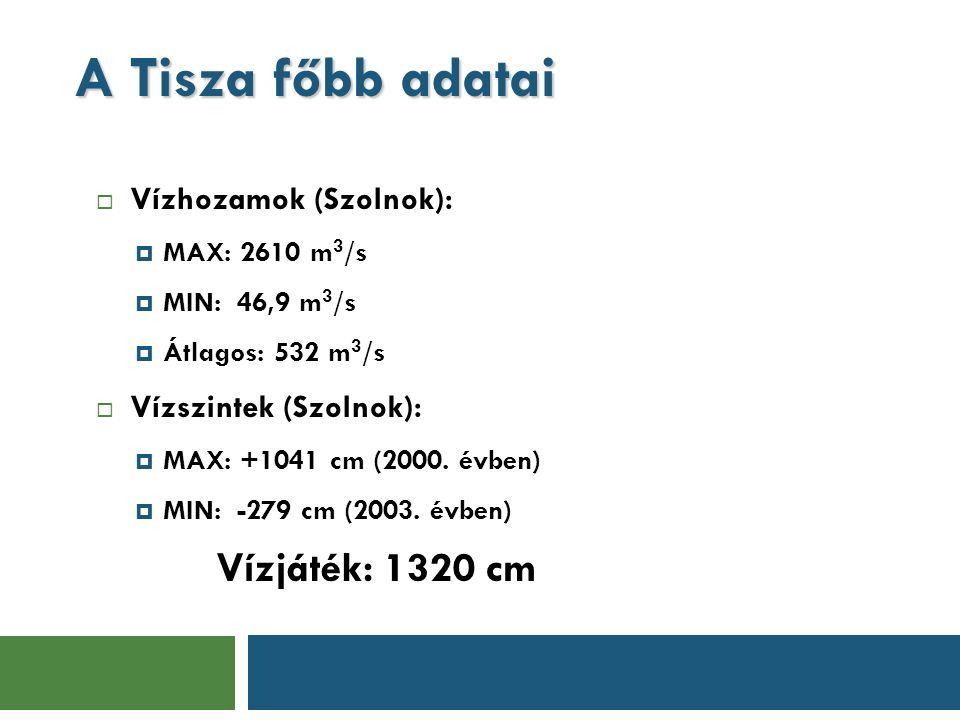 Adatok a Tiszáról  Vízállások (Szolnok):  MAX: +1041 cm (2000-ben)  MIN: - 279 cm (2003-ban) Vízjáték: 1320 cm