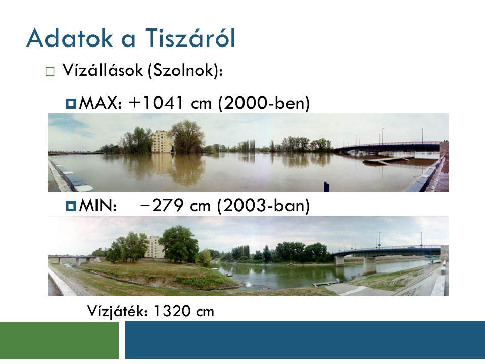 Maximális vízállások és vízhozamok alakulása a Tisza-Szolnok szelvényben évév H max.