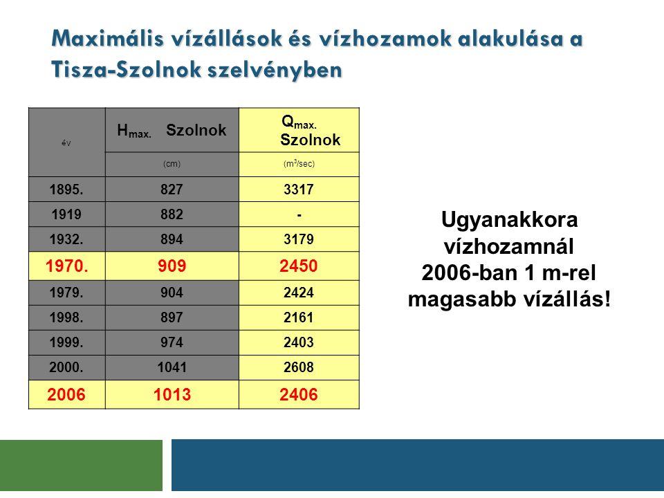 Maximális vízállások és vízhozamok alakulása a Tisza-Szolnok szelvényben évév H max. Szolnok Q max. Szolnok (cm)(m 3 /sec) 1895.8273317 1919882- 1932.