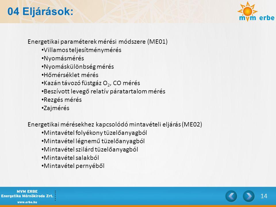 04 Eljárások: Energetikai paraméterek mérési módszere (ME01) Villamos teljesítménymérés Nyomásmérés Nyomáskülönbség mérés Hőmérséklet mérés Kazán távo