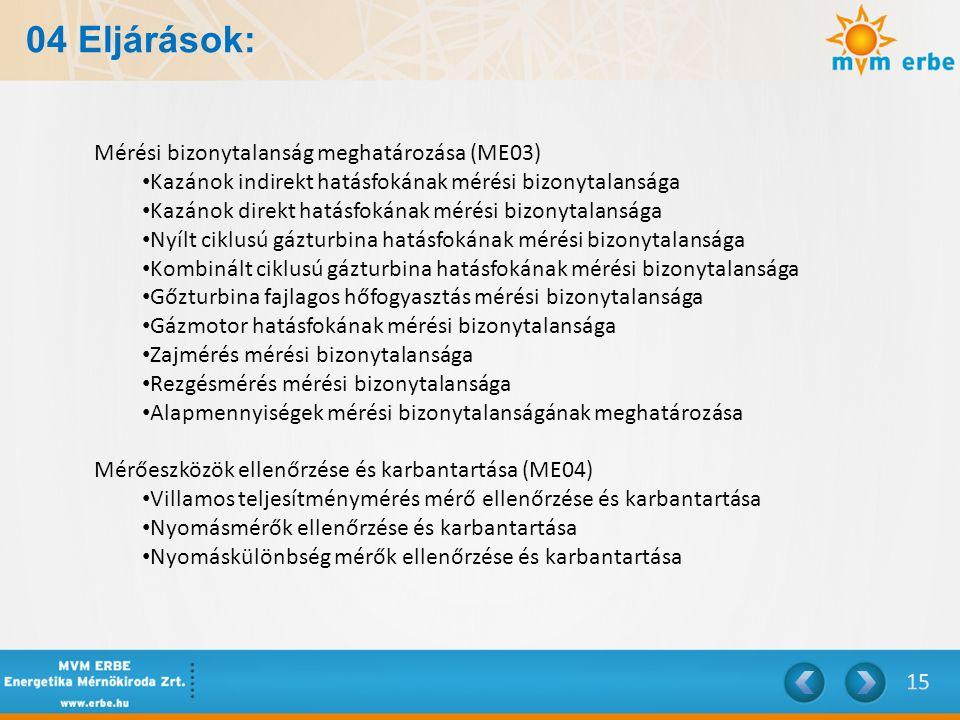04 Eljárások: Mérési bizonytalanság meghatározása (ME03) Kazánok indirekt hatásfokának mérési bizonytalansága Kazánok direkt hatásfokának mérési bizon