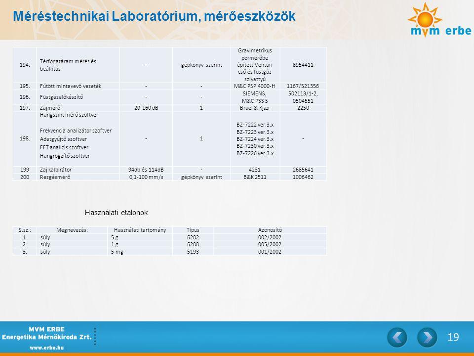 Méréstechnikai Laboratórium, mérőeszközök 194. Térfogatáram mérés és beállítás -gépkönyv szerint Gravimetrikus pormérőbe épített Venturi cső és füstgá