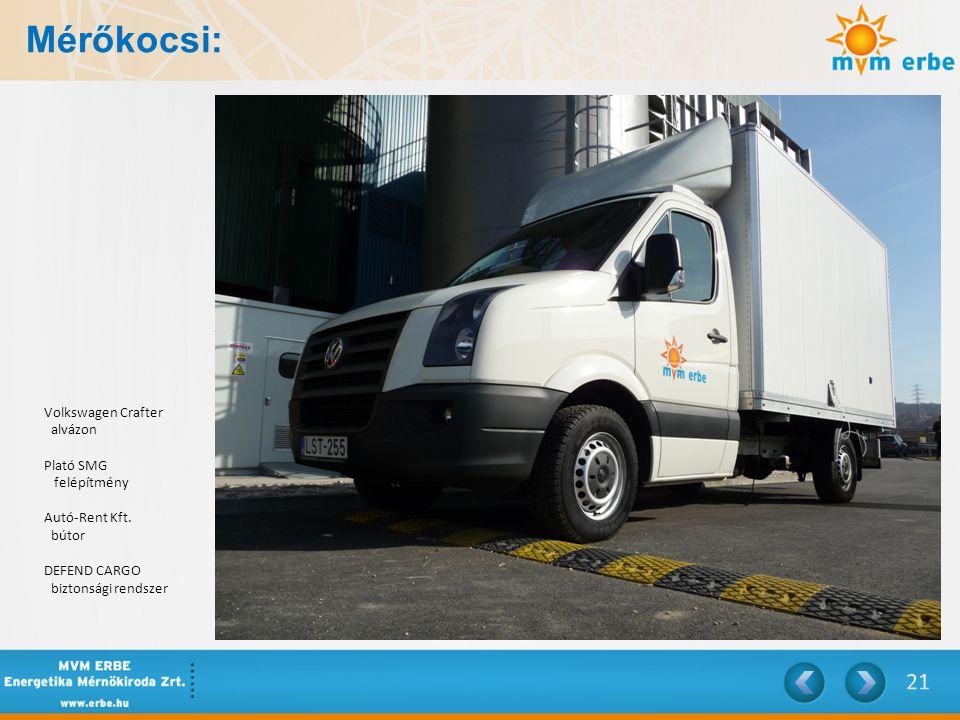 Mérőkocsi: Volkswagen Crafter alvázon Plató SMG felépítmény Autó-Rent Kft. bútor DEFEND CARGO biztonsági rendszer